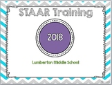 State Assessment (STAAR) Teacher Training Power Point Pres
