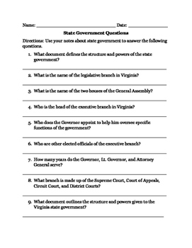 State Government Review