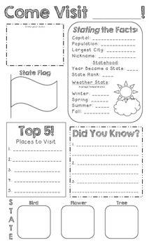 State Report -- Create a Poster