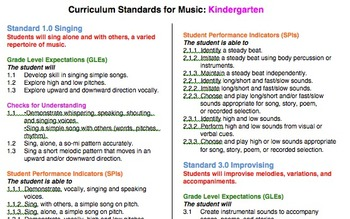 Standards—State of Tennessee Standards for Elementary Music