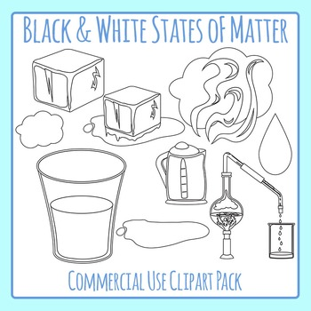 States of Matter Line Art Solid, Liquid & Gas Clip Art for