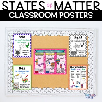 States of Matter Anchor Charts Solids, Liquid, Gas
