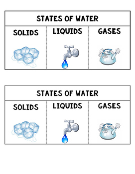 States of Water Science Interactive Notebook Foldable