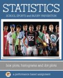 STATISTICS - Histograms, Box Plots, Dot Plots: A Performan