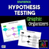 Statistics  Hypothesis Testing  Graphic Organizer