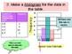 Statistics - Making Histograms and Bar Graphs Instructiona