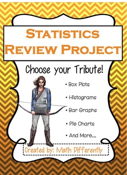 Statistics Review Project
