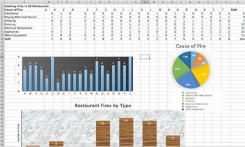Statistics Project Spreadsheets Mean, Median, Mode, Std. D