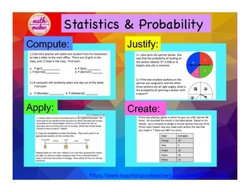 Statistics and Probability 7th Math Compute, Justify, Appl