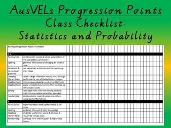Statistics and Probability - AusVELs Progression Points -