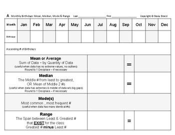 Stats & Data 11: Monthly Birthdays Statistics & Displays f