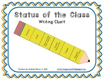 Status of the Class Writing Tracking Chart - ILLUSTRATED