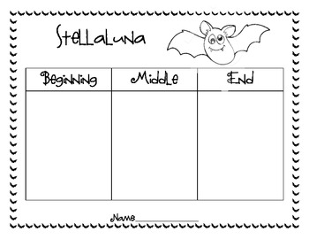 Stellaluna BME Graphic Organizer