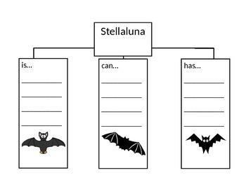 Stellaluna Sentence Tree Map