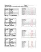 Stem and Leaf Data Cards
