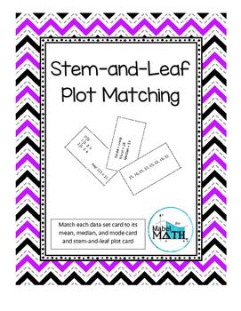 Stem-and-Leaf Plot Matching