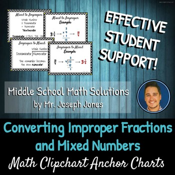 Step-by-Step Converting Mixed Numbers & Improper Fractions