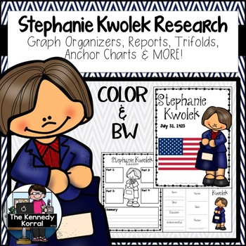 Stephanie Kwolek: Biography Research Bundle {Report, Trifo