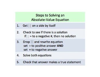 Steps for Solving Absolute-Value Equations