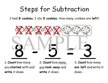 Steps for Subtraction Anchor Chart