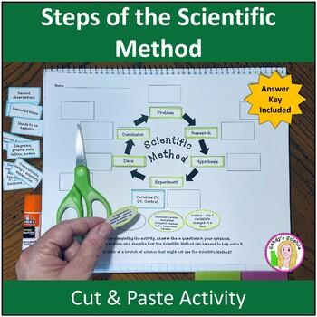 Steps of the Scientific Method (cut & paste) Activity
