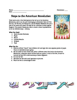 Steps to the American Revolution