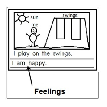 Sticky Notes- Feelings
