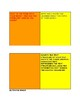 Sticky note Responses:  Monitoring understanding