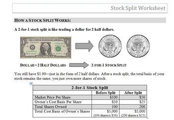 Stock Split Worksheet