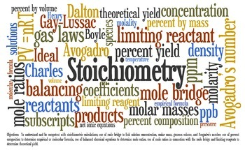 Stoichiometry Poster (Word Wall)