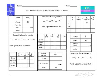 Stoichiometry Tic Tac Toe Group Review Activity