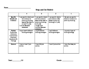 Stop and Jot Rubric