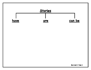 Stories Tree Map
