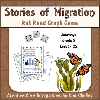 Stories of Migration Unit 5 Lesson 22 Roll Read Graph