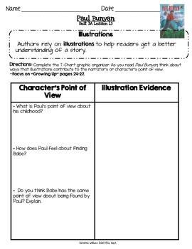 Paul Bunyan Readygen 3rd Grade Unit 3 Module A Lesson 15