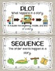 Story Cards for ANY Reading Series! {Comprehension, Genre,