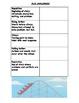 Story Chart - Graphic Organizer