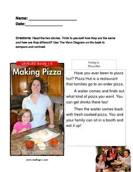 Story Compare: Pizza