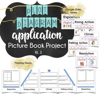 Story Element Picture Book Project: Students Apply the Plo