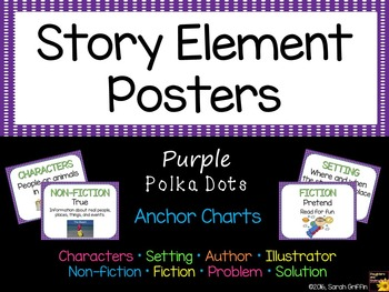 Story Element Posters ~ Purple Polka Dots