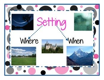 Story Element - Setting - Poster