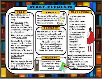 Story Elements (Plot, Characters, Setting, Theme, Conflict)