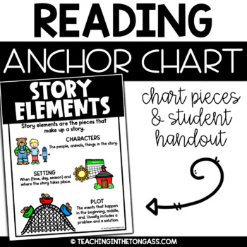 Story Elements Reading Anchor Chart