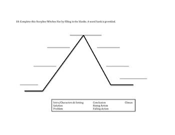 Story Elements Assessment - Plot, Setting, Openers, Elabor