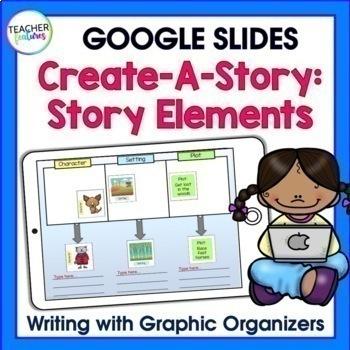 Google Classroom Story Elements Writing Activity