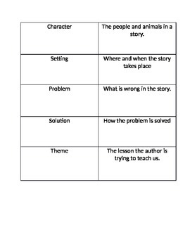Story Elements Flash Cards