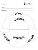 Story Elements Graphic Organizers-Summarize, Map, Retell,