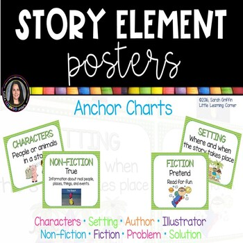 Story Element Posters ~ Green Polka Dots