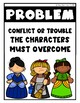Story Elements and Story Structure Posters {Cinderella Themed}