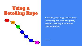 "Story Elements/Retelling/Retelling Rope using ""Big Al"" and"